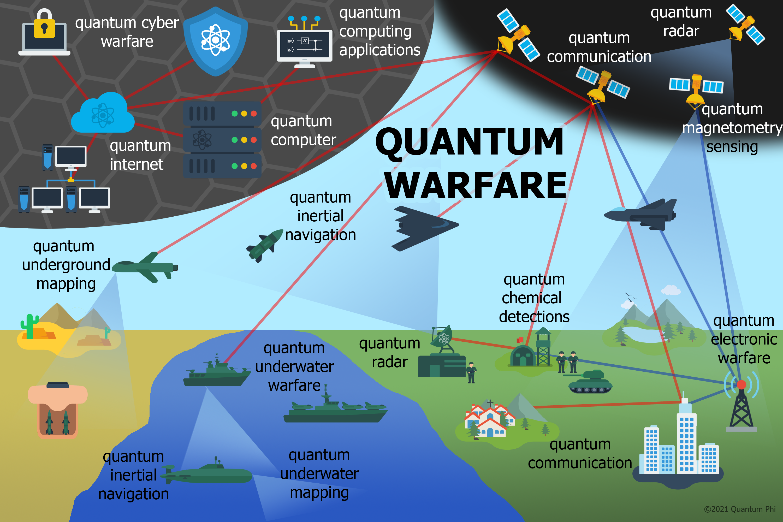 quantum-warfare-2
